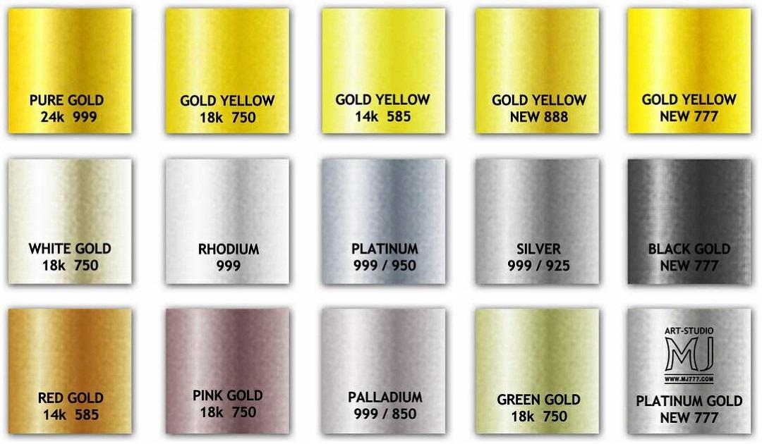 Цвет и значение золота