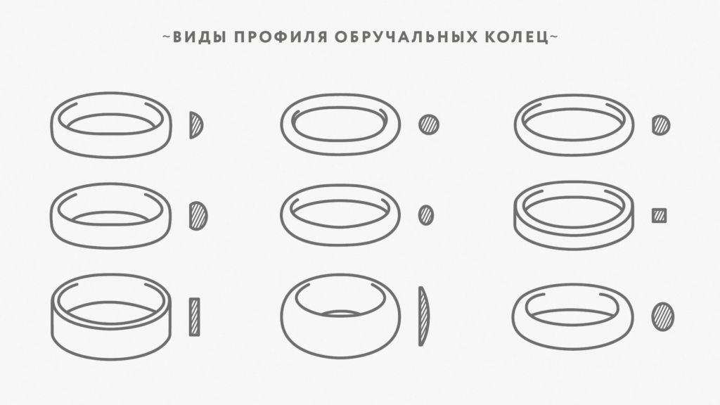 Профиль кольца