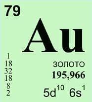 Элемент в знаменитой химической таблице Менделеева