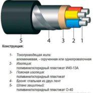 Расшифровка кабеля АВБбШв